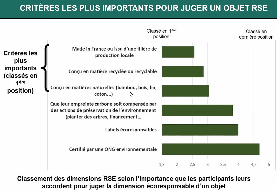critères RSE